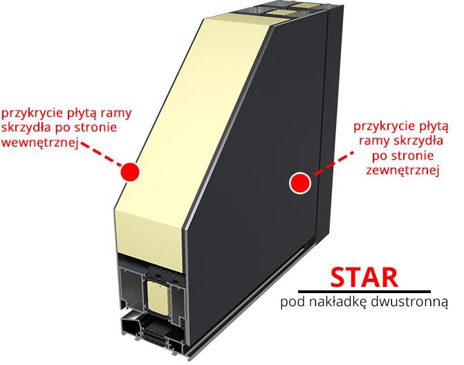 STAR dwustronny